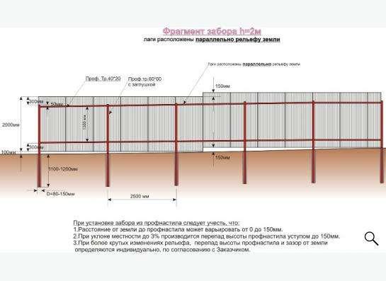 строительство заборов, ворот и калиток