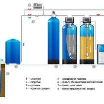 Фильтры для очистки воды из скважин и колодцев. Подбор, в Уфе