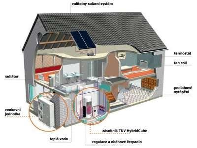 Солнечный коллектор сплит система 200 л Ariston CD2 200-2 ТT в Набережных Челнах Фото 1