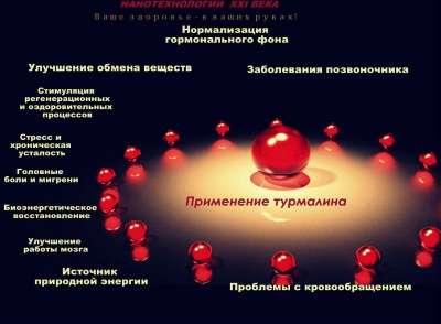 Антиварикозные наколенники-гетры в Санкт-Петербурге Фото 3