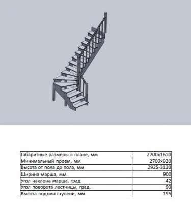 Деревянные лестницы от 20 тыс. руб в Москве Фото 5