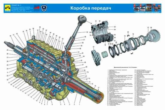 Автосервис-Экспресс СПб на Васильевском