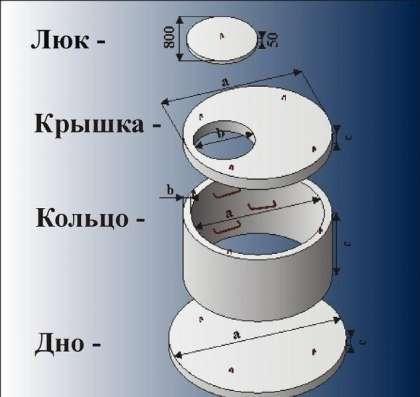 ЖБИ Изделия