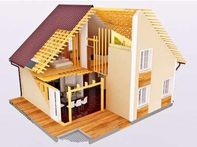 Сип панели для каркасных домов Мастерстрой 01