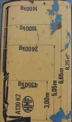 спецтехнику HMF A130K2