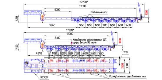 22. Трал раздвижной низкорамный 95-тонный 17 метров в Челябинске Фото 1
