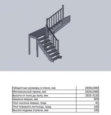 Деревянные лестницы от 20 тыс. руб